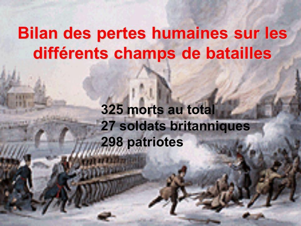 Bilan des pertes humaines sur les différents champs de batailles