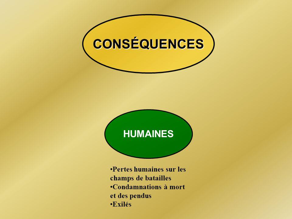 CONSÉQUENCES HUMAINES Pertes humaines sur les champs de batailles