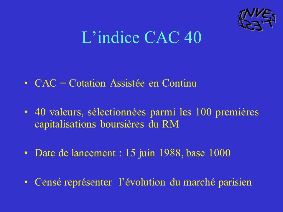 L'indice CAC 40 INVEST ESI. CAC = Cotation Assistée en Continu