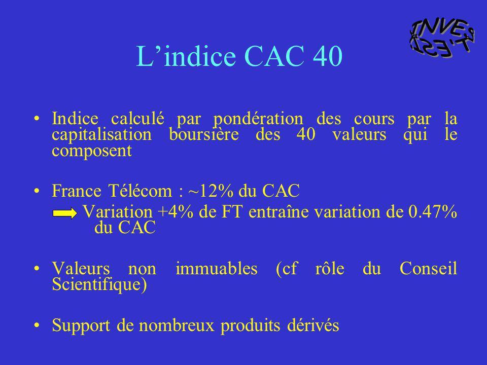L'indice CAC 40 INVEST ESI.