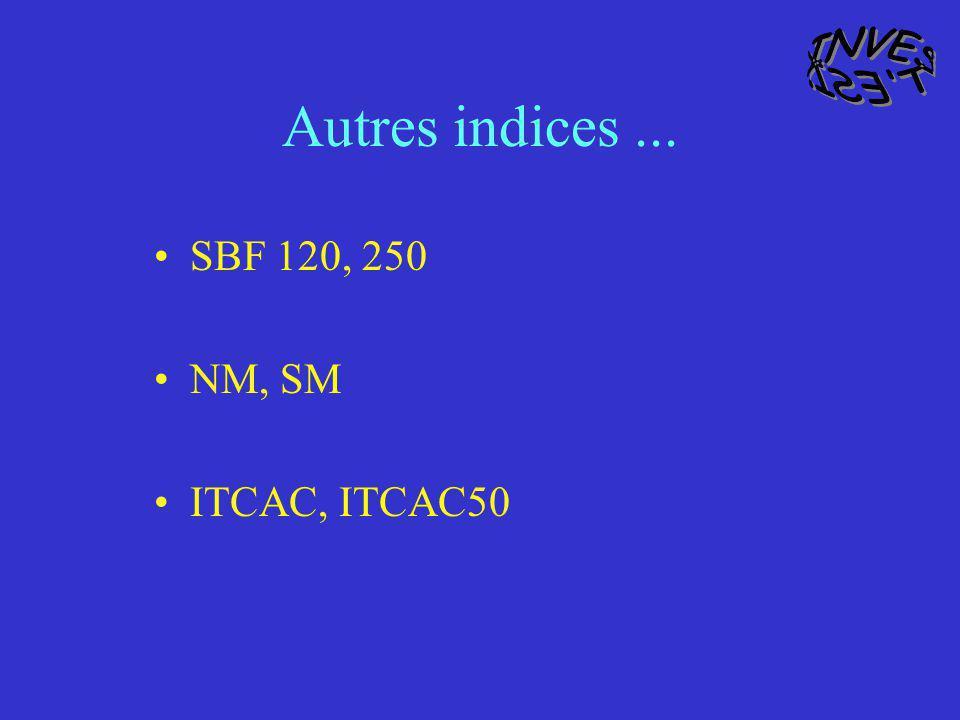 INVEST ESI. Autres indices ... SBF 120, 250 NM, SM ITCAC, ITCAC50