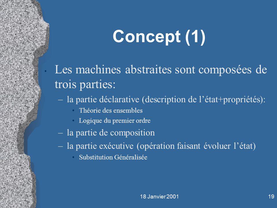 Concept (1) Les machines abstraites sont composées de trois parties:
