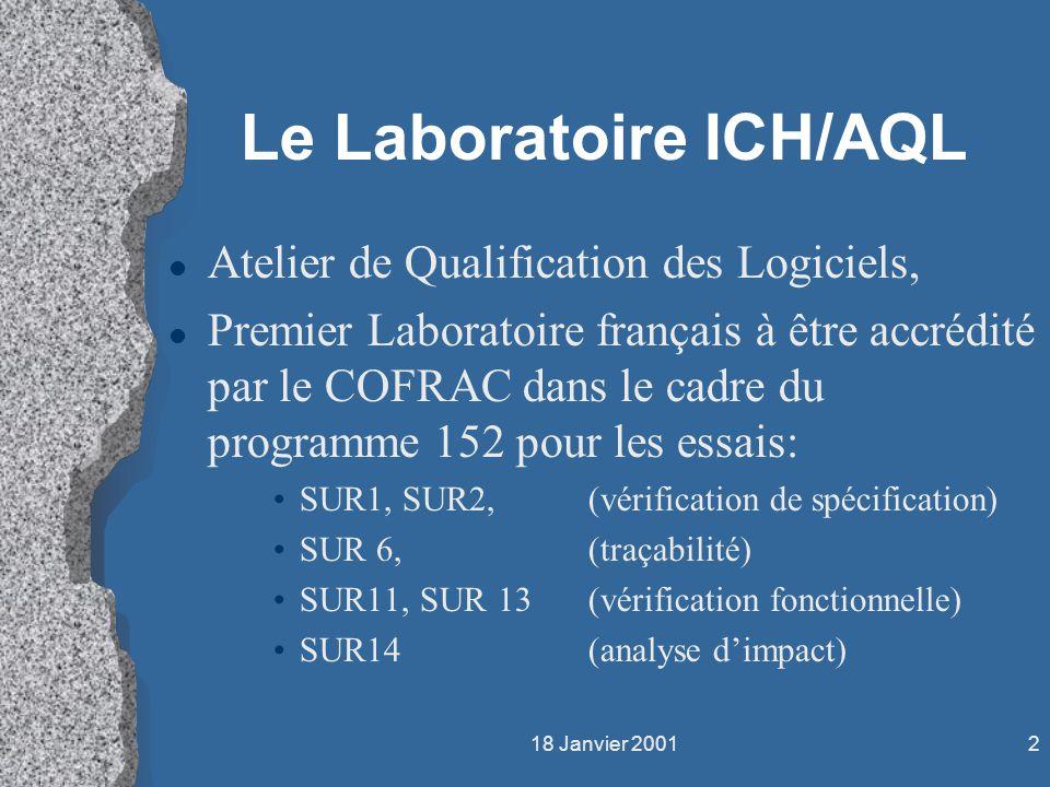 Le Laboratoire ICH/AQL
