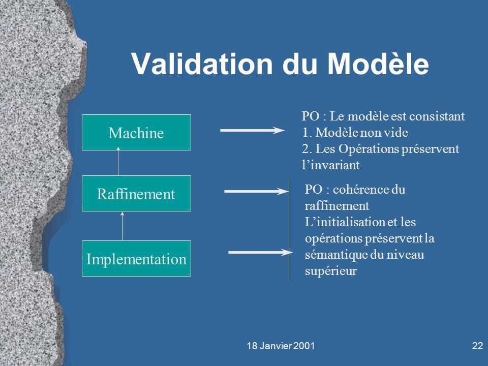 Validation du Modèle Machine Raffinement Implementation