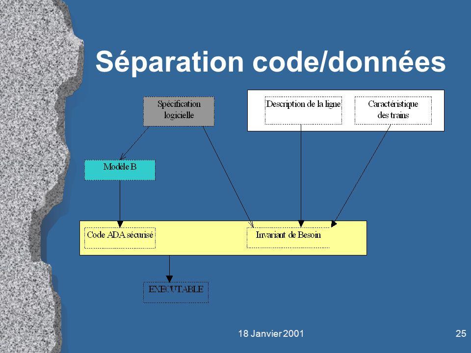 Séparation code/données