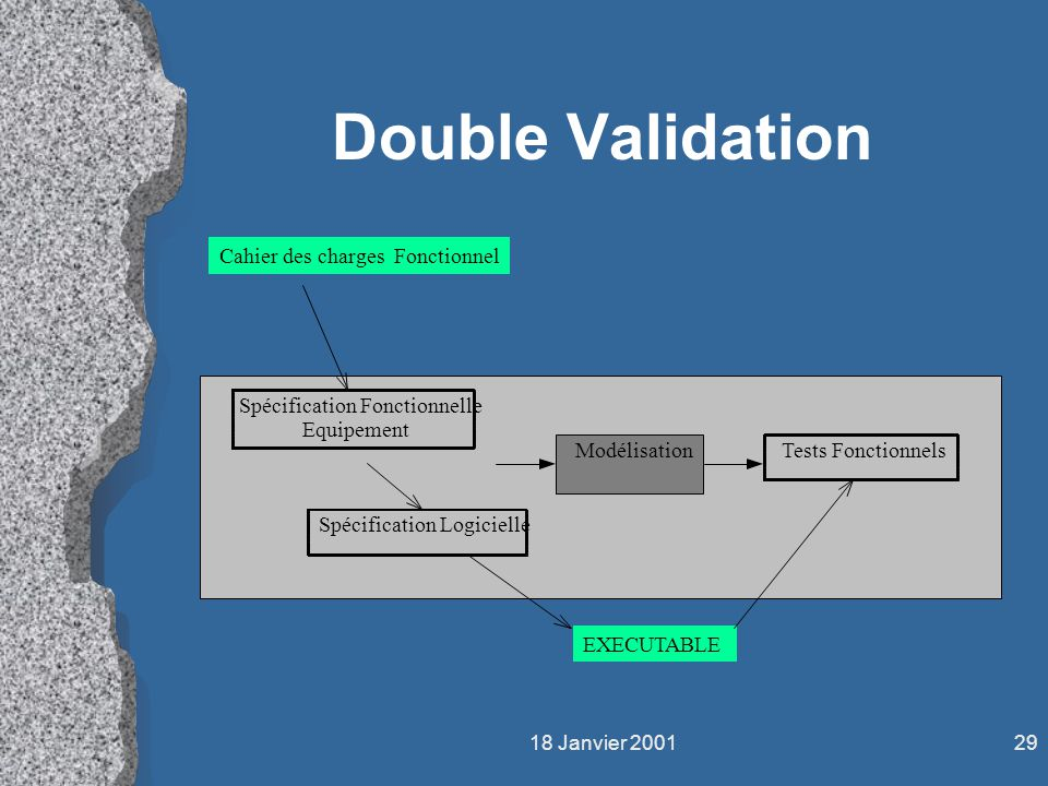 Double Validation Cahier des charges Fonctionnel