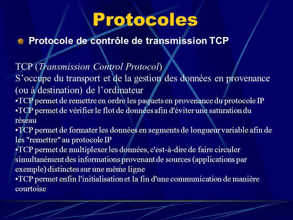 Protocoles Protocole de contrôle de transmission TCP