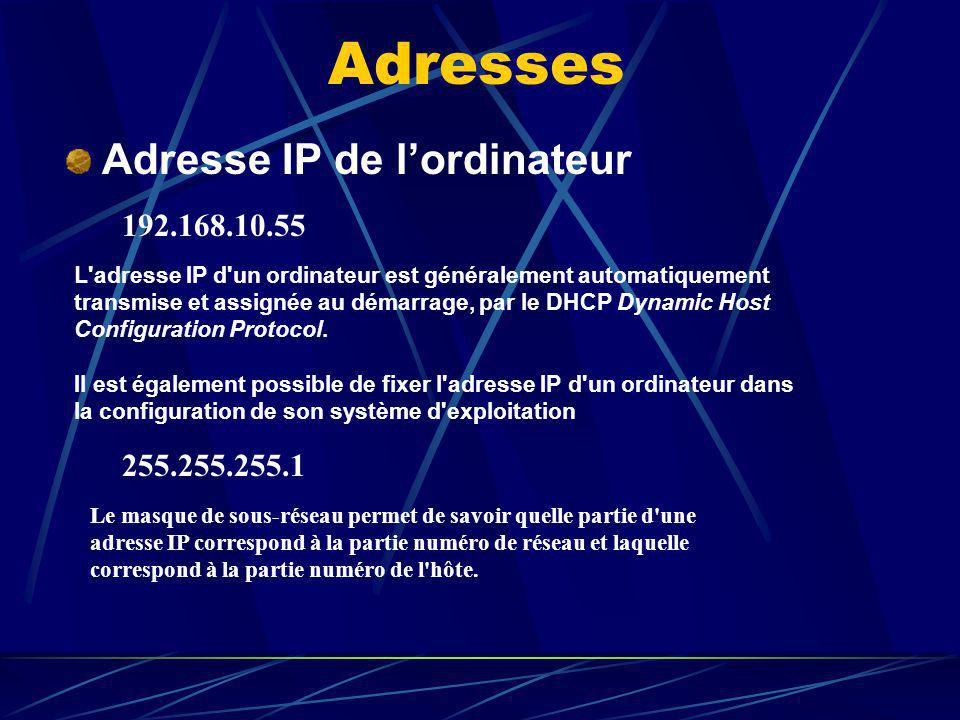 Adresses Adresse IP de l'ordinateur 192.168.10.55 255.255.255.1
