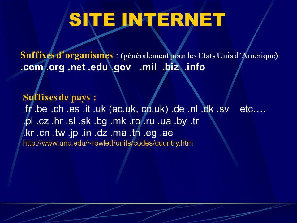 SITE INTERNET Suffixes d'organismes : (généralement pour les Etats Unis d'Amérique): .com .org .net .edu .gov .mil .biz .info.