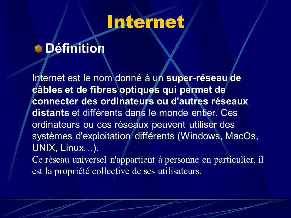 Internet Définition.