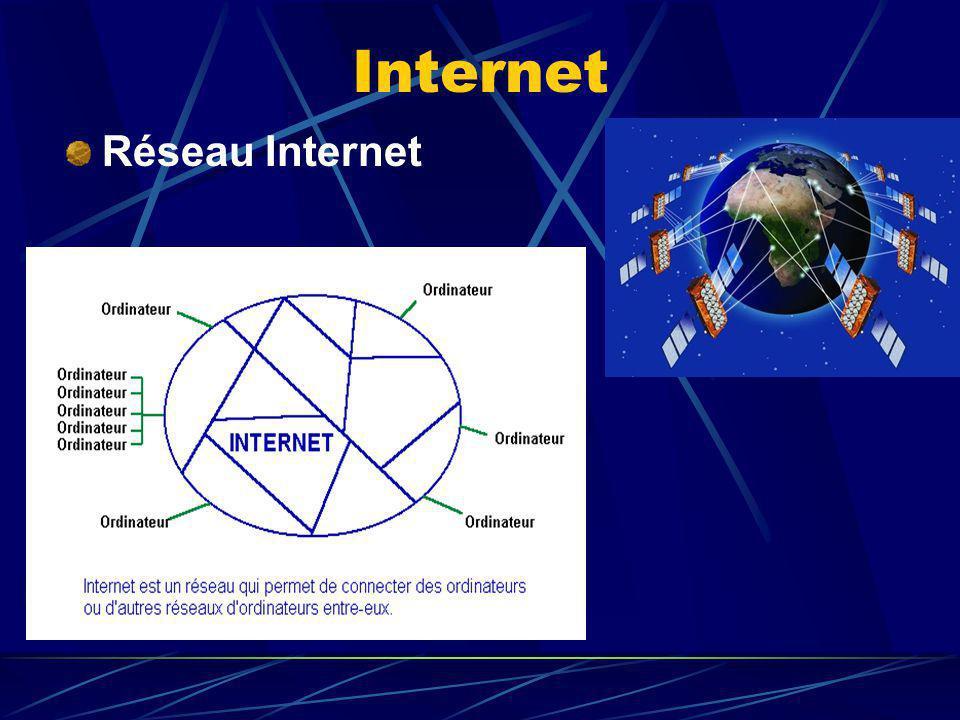 Internet Réseau Internet