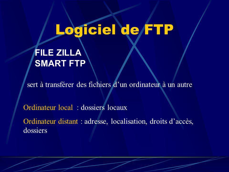 Logiciel de FTP FILE ZILLA SMART FTP