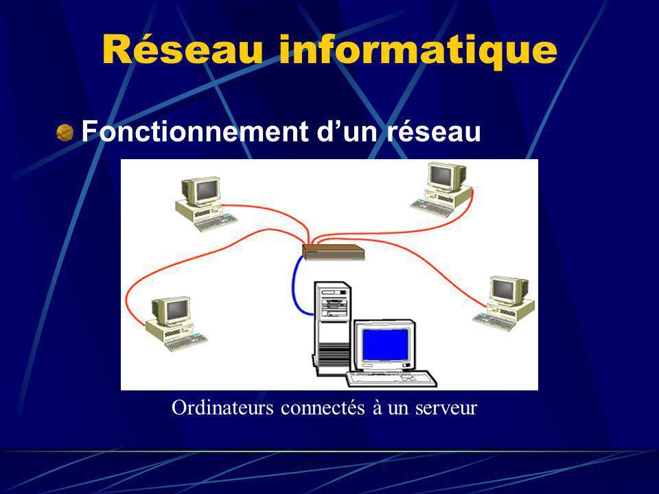 Réseau informatique Fonctionnement d'un réseau