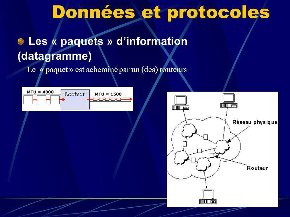 Données et protocoles Les « paquets » d'information (datagramme)