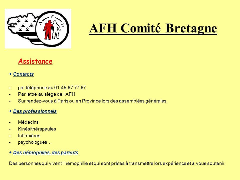 AFH Comité Bretagne ◆ Contacts - par téléphone au 01.45.67.77.67.
