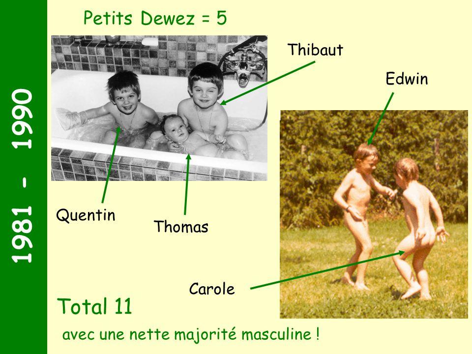 1981 - 1990 Total 11 avec une nette majorité masculine !