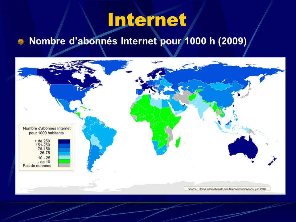 Internet Nombre d'abonnés Internet pour 1000 h (2009)