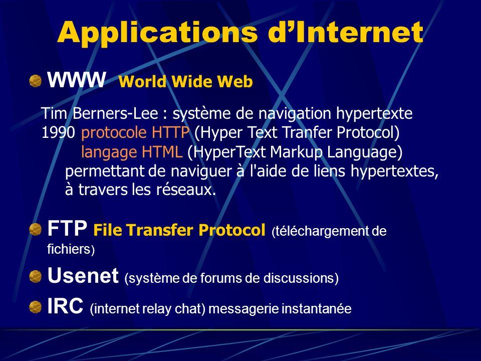 Applications d'Internet