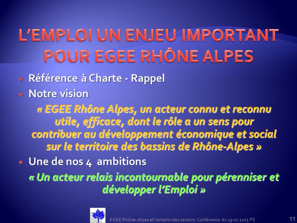 L'EMPLOI UN ENJEU IMPORTANT POUR EGEE RHÔNE ALPES