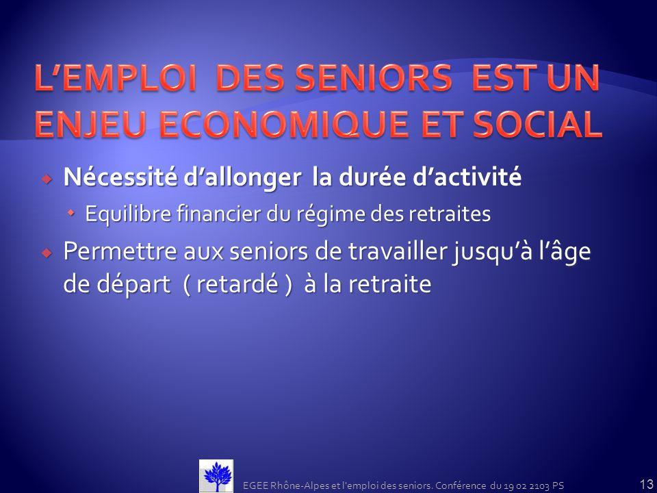 L'EMPLOI DES SENIORS EST UN ENJEU ECONOMIQUE ET SOCIAL