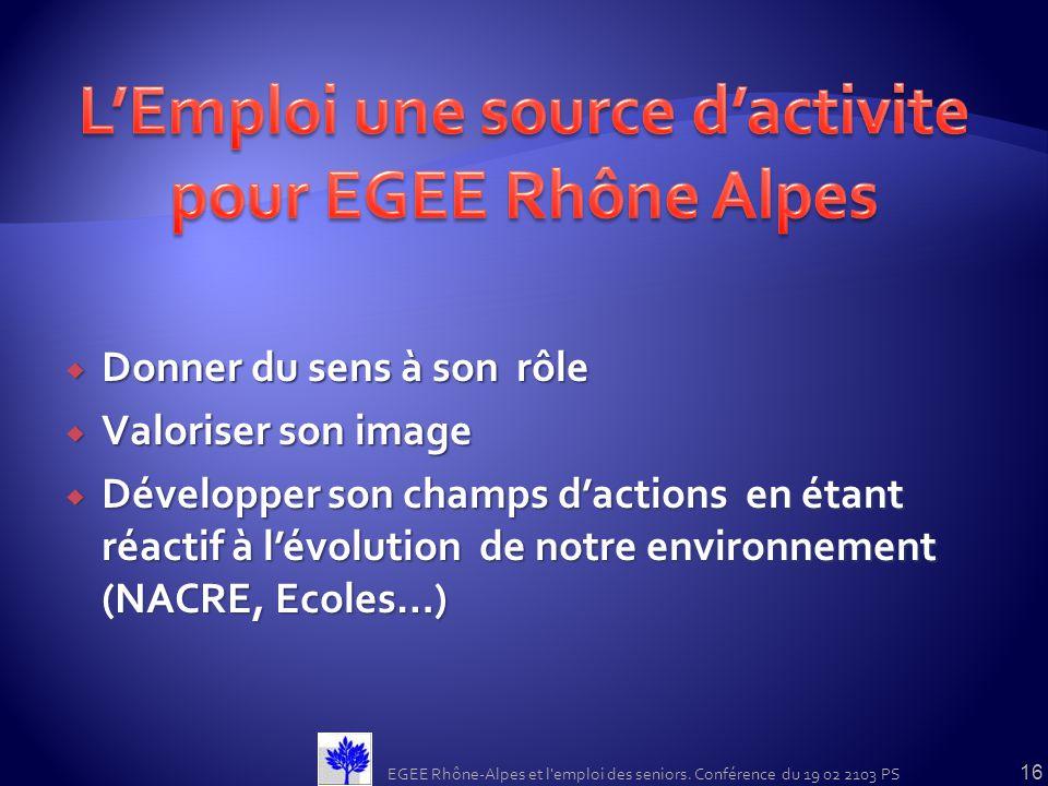 L'Emploi une source d'activite pour EGEE Rhône Alpes