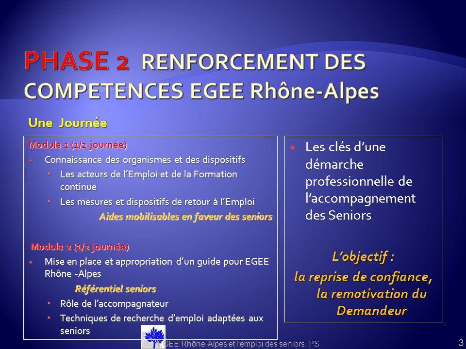 PHASE 2 RENFORCEMENT DES COMPETENCES EGEE Rhône-Alpes