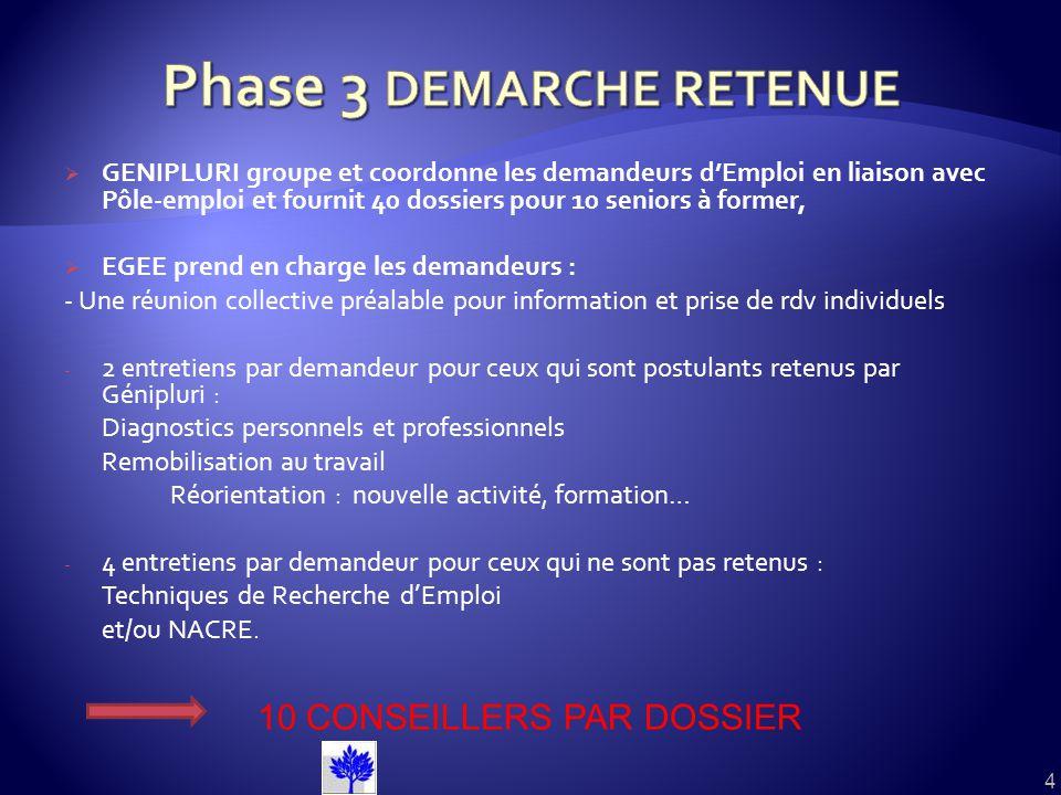 Phase 3 DEMARCHE RETENUE