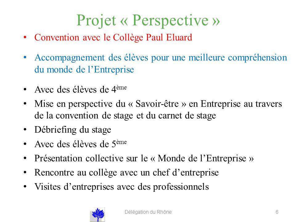 Projet « Perspective » Convention avec le Collège Paul Eluard