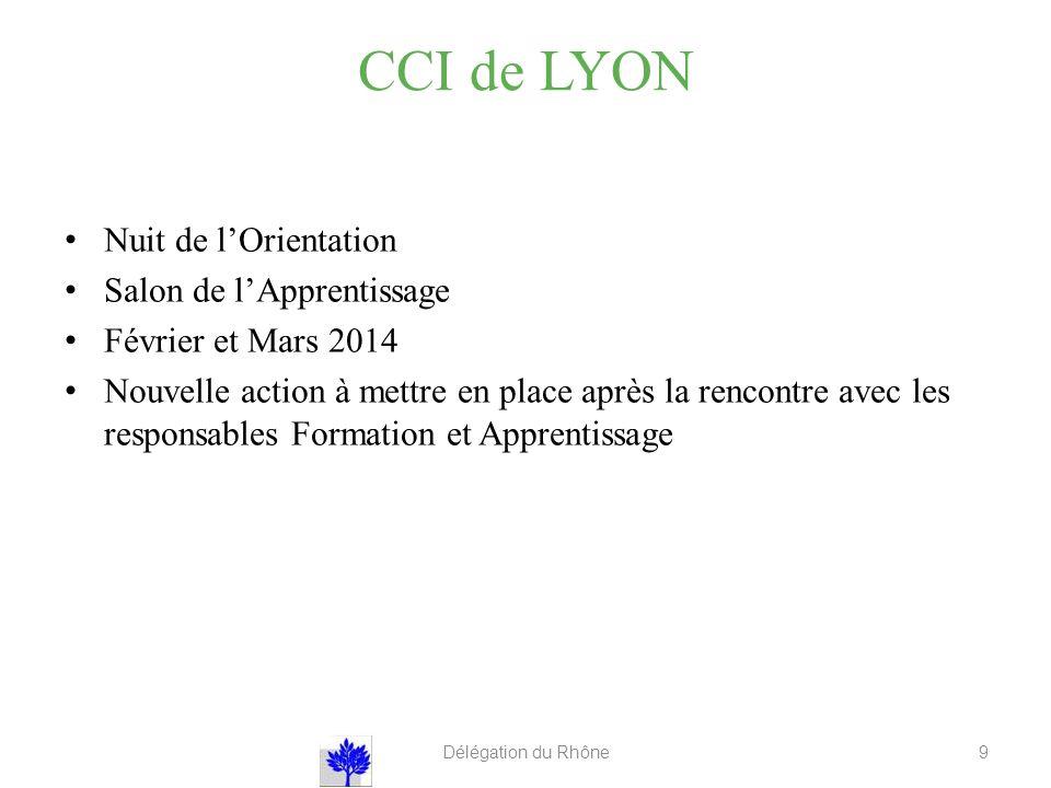 CCI de LYON Nuit de l'Orientation Salon de l'Apprentissage