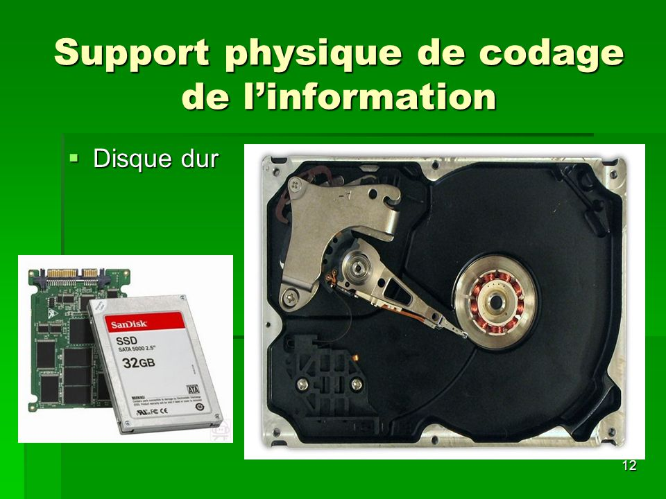 Support physique de codage de l'information