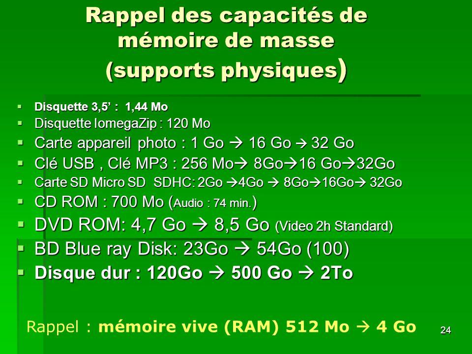 Rappel des capacités de mémoire de masse (supports physiques)