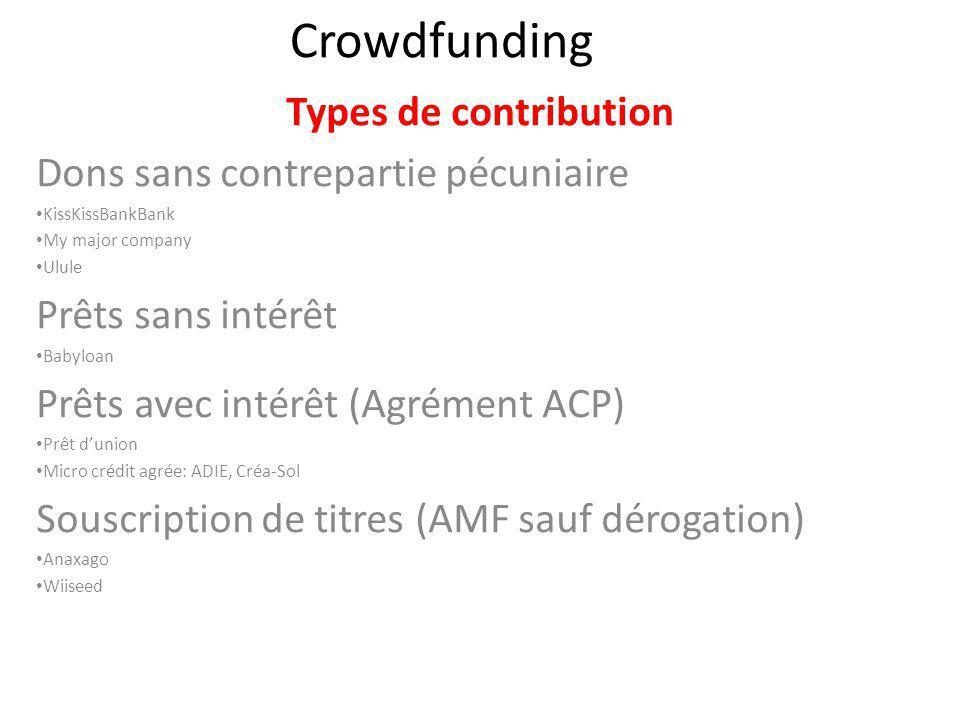 Crowdfunding Types de contribution Dons sans contrepartie pécuniaire