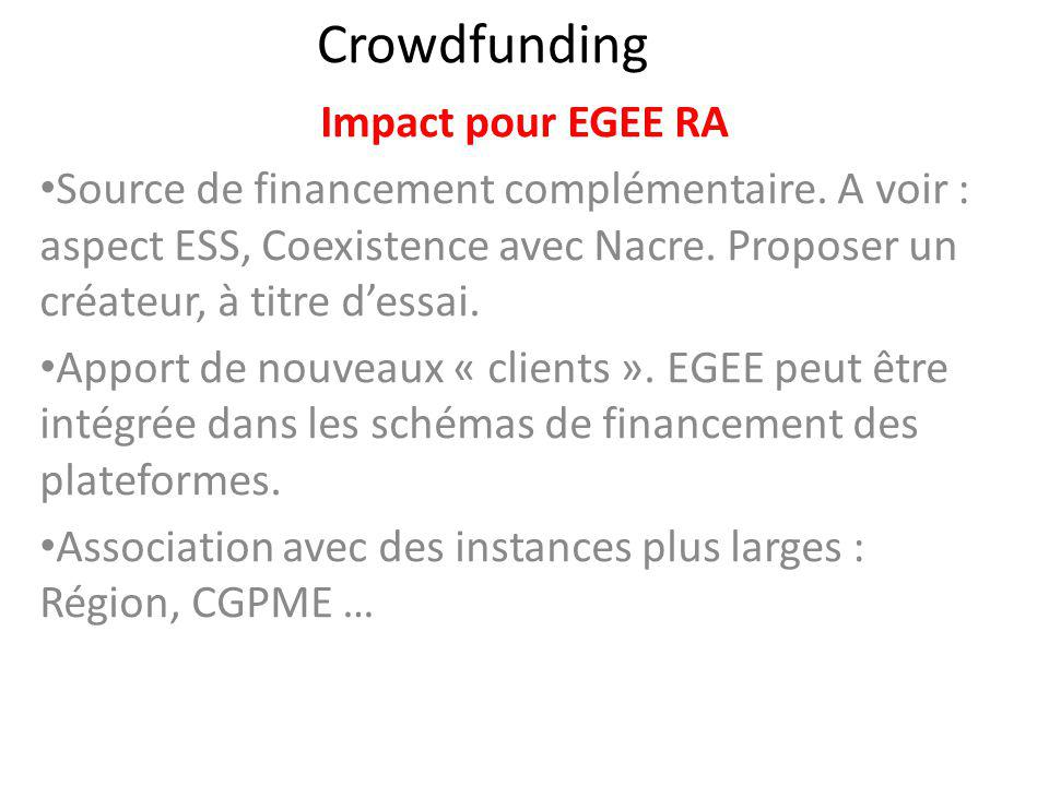 Crowdfunding Impact pour EGEE RA