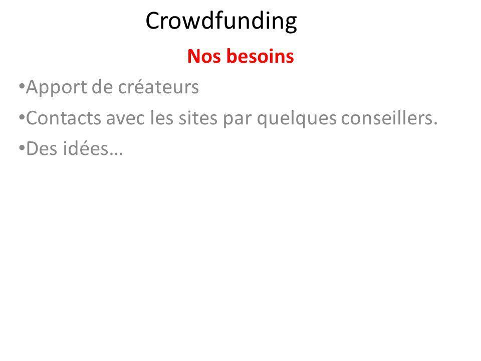 Crowdfunding Nos besoins Apport de créateurs