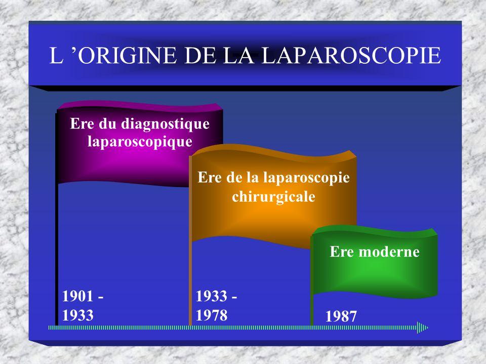 L 'ORIGINE DE LA LAPAROSCOPIE