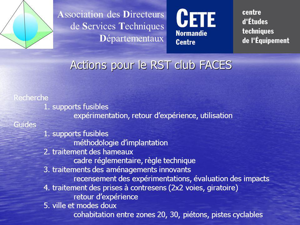 Actions pour le RST club FACES