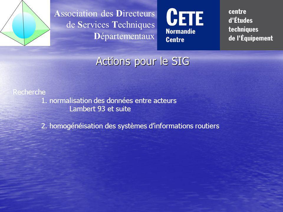 Actions pour le SIG Association des Directeurs de Services Techniques