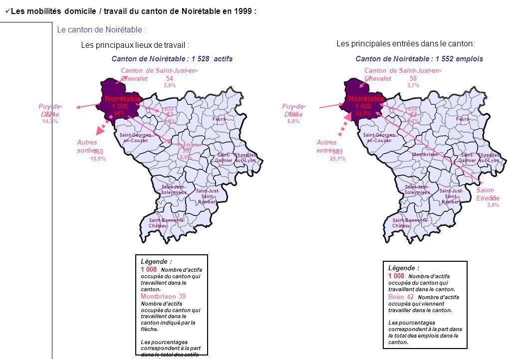 Les mobilités domicile / travail du canton de Noirétable en 1999 :