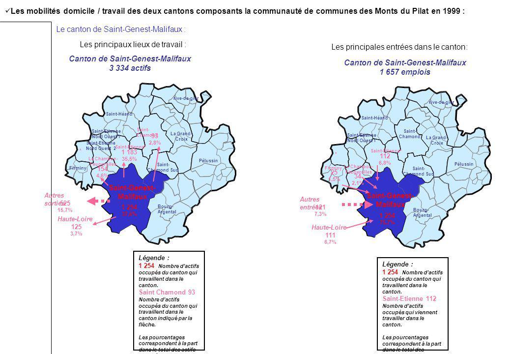 Canton de Saint-Genest-Malifaux Canton de Saint-Genest-Malifaux
