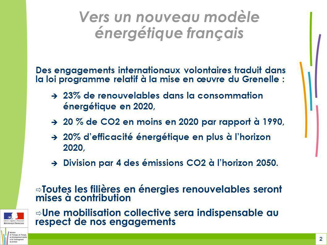 Vers un nouveau modèle énergétique français