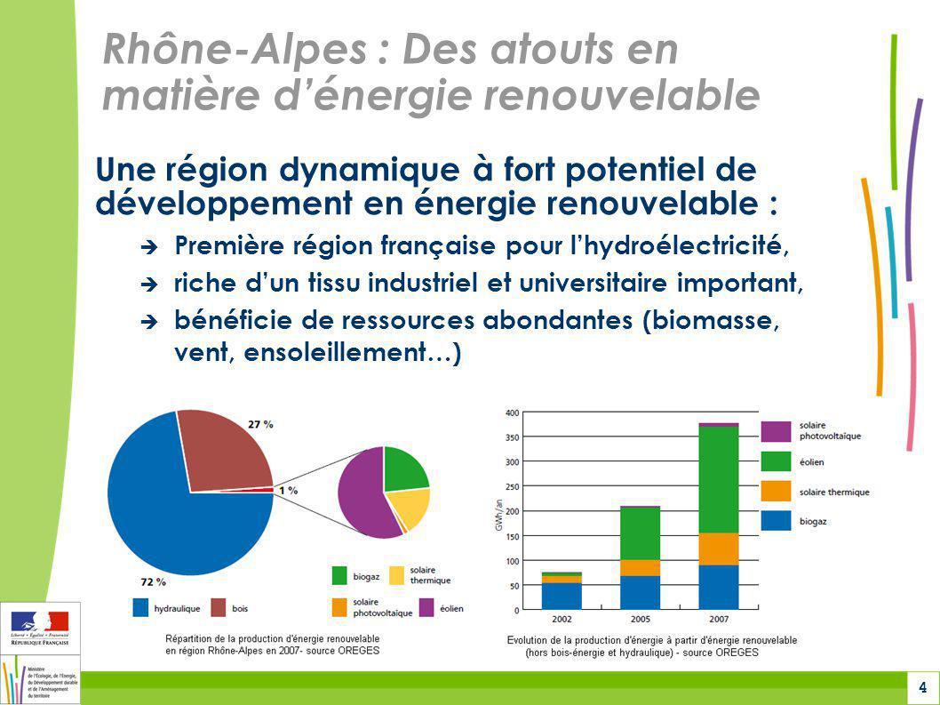 Rhône-Alpes : Des atouts en matière d'énergie renouvelable