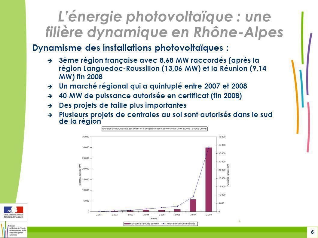 L'énergie photovoltaïque : une filière dynamique en Rhône-Alpes