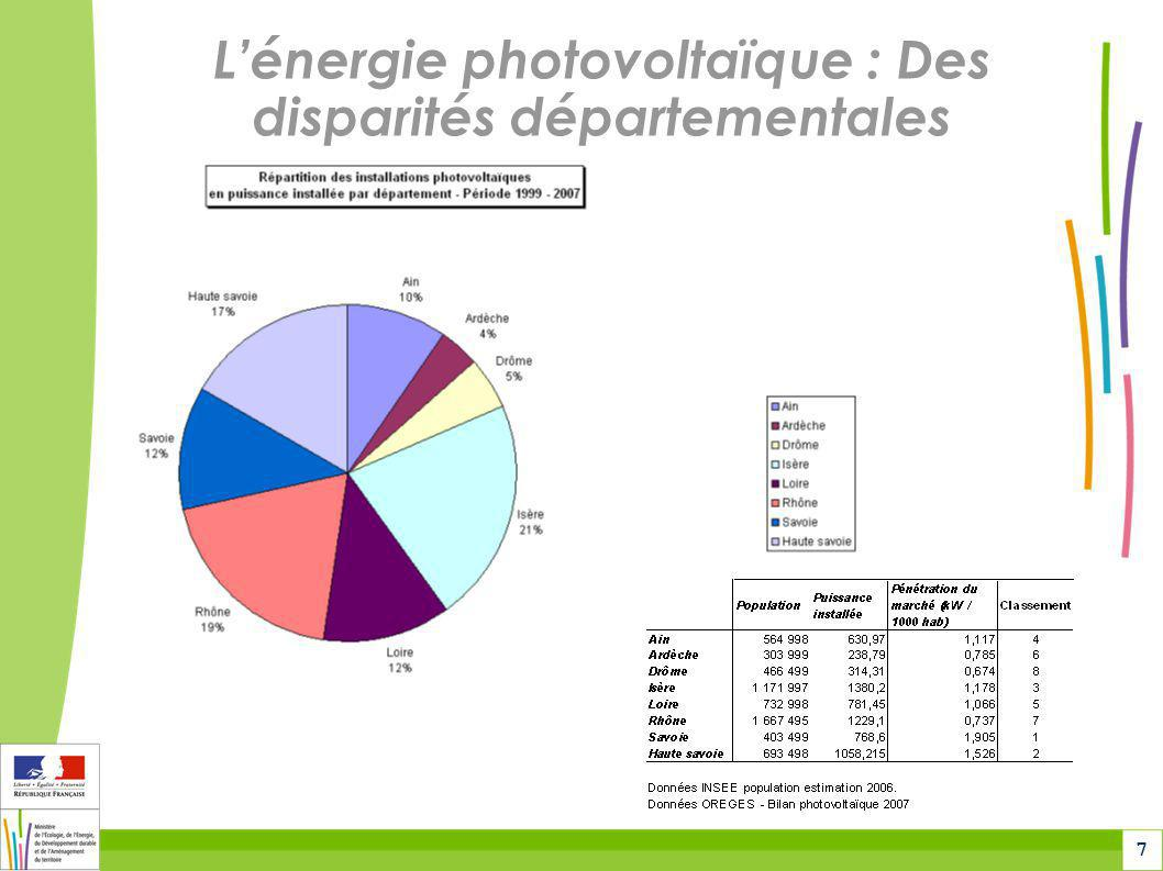 L'énergie photovoltaïque : Des disparités départementales