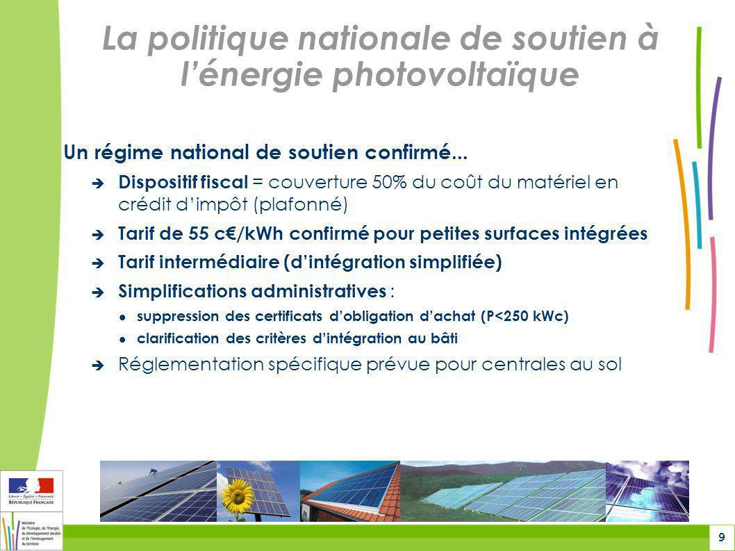La politique nationale de soutien à l'énergie photovoltaïque