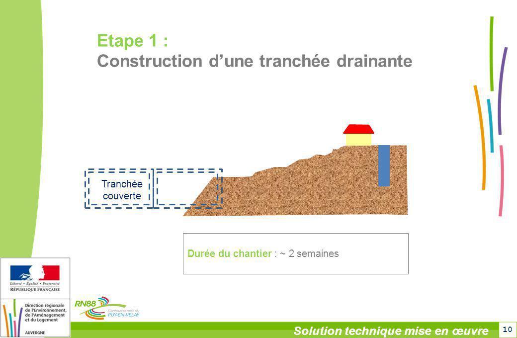 Construction d'une tranchée drainante