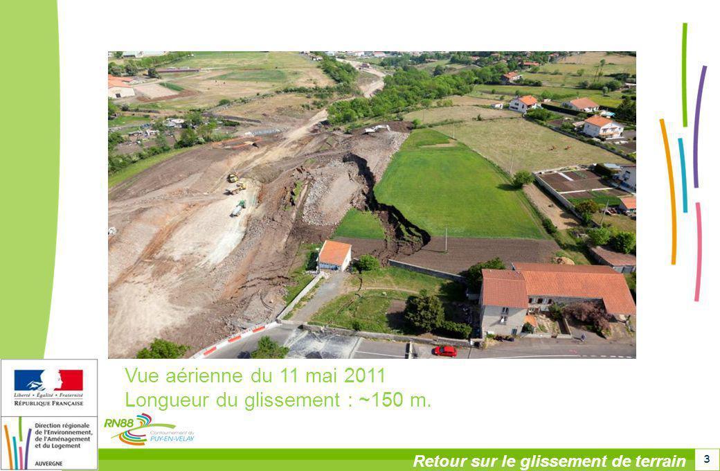 Longueur du glissement : ~150 m.