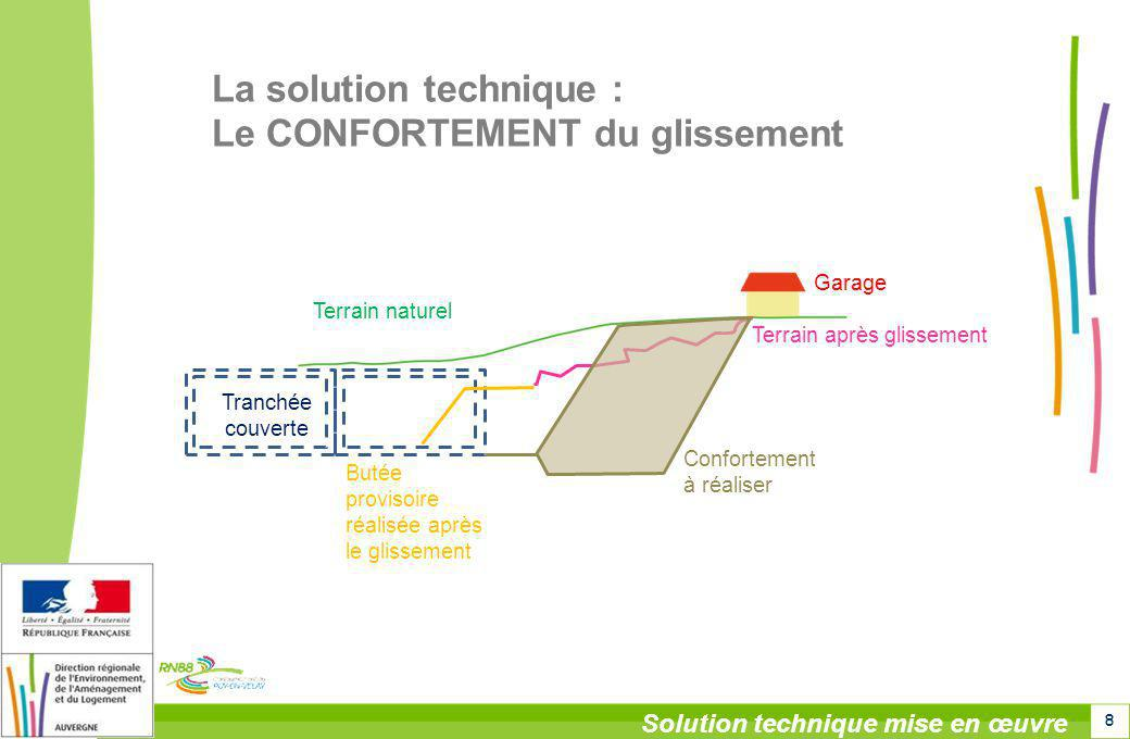 La solution technique : Le CONFORTEMENT du glissement