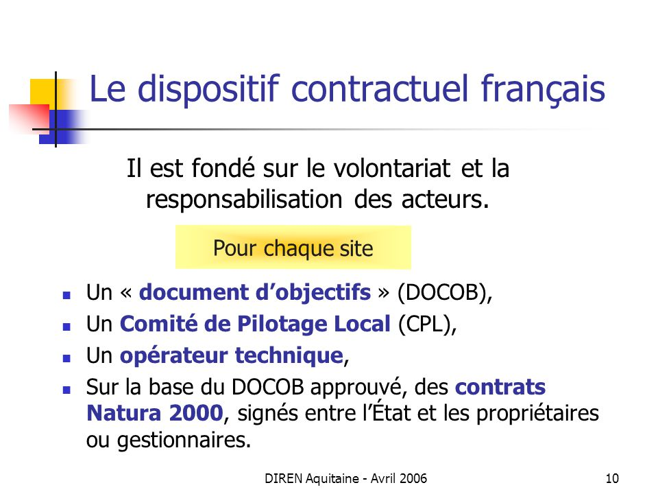 Le dispositif contractuel français