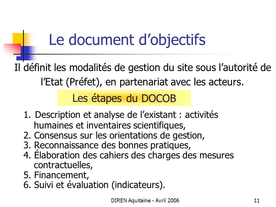 Le document d'objectifs