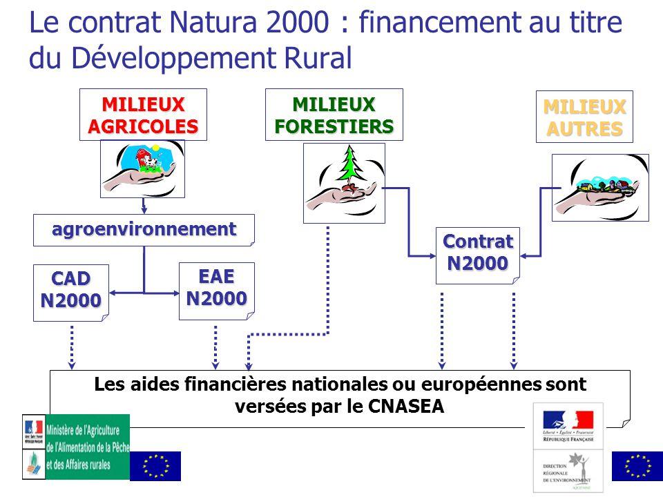 Le contrat Natura 2000 : financement au titre du Développement Rural